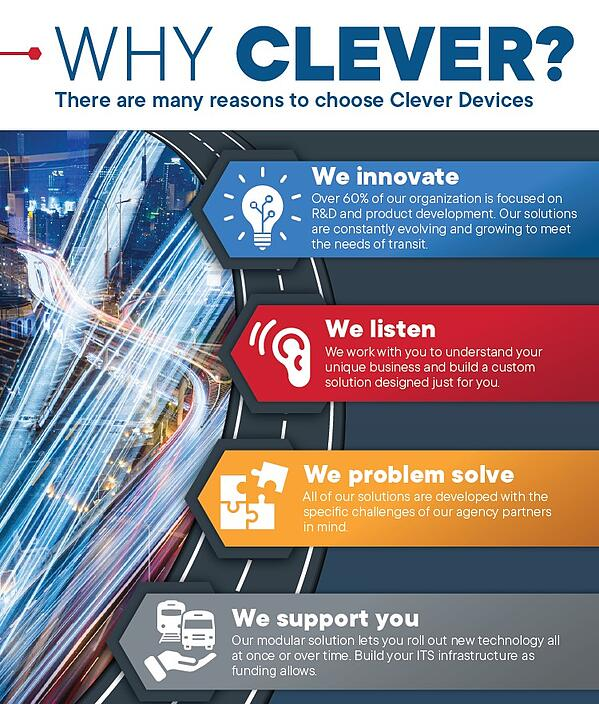 Why Clever Infographic Screenshot